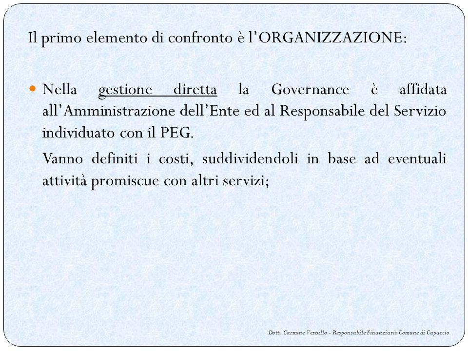 Dott. Carmine Vertullo - Responsabile Finanziario Comune di Capaccio Il primo elemento di confronto è lORGANIZZAZIONE: Nella gestione diretta la Gover