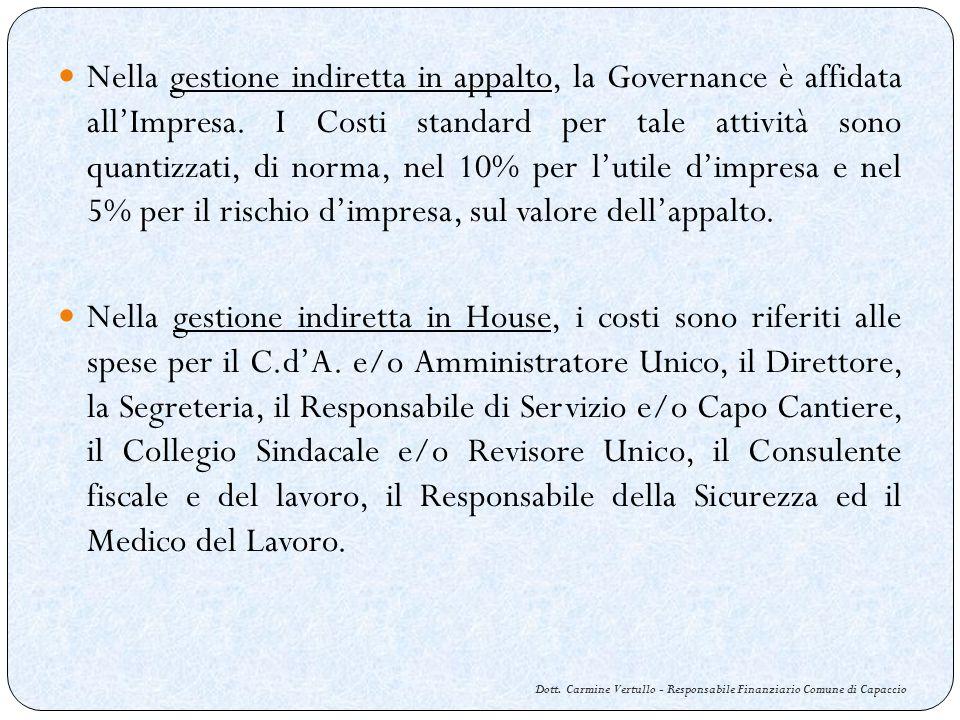 Dott. Carmine Vertullo - Responsabile Finanziario Comune di Capaccio Nella gestione indiretta in appalto, la Governance è affidata allImpresa. I Costi