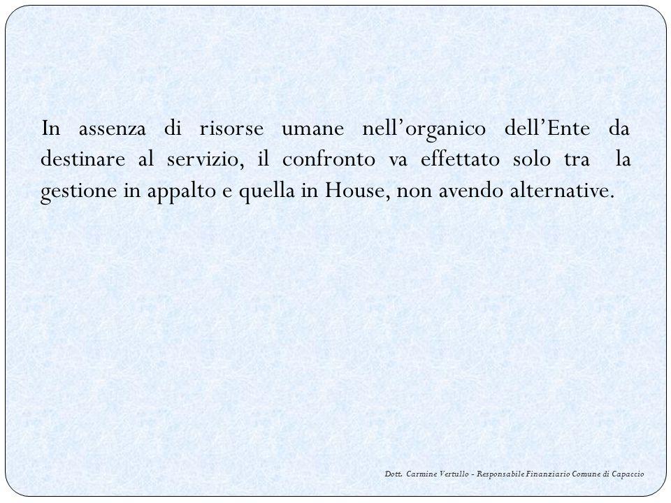 Dott. Carmine Vertullo - Responsabile Finanziario Comune di Capaccio In assenza di risorse umane nellorganico dellEnte da destinare al servizio, il co