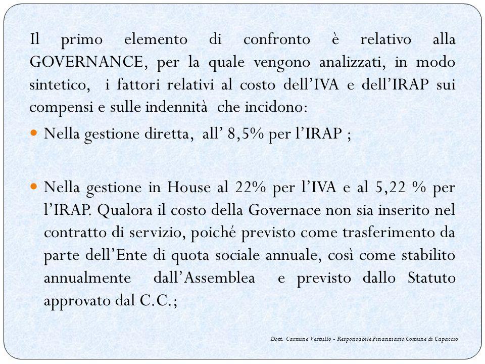 Dott. Carmine Vertullo - Responsabile Finanziario Comune di Capaccio Il primo elemento di confronto è relativo alla GOVERNANCE, per la quale vengono a