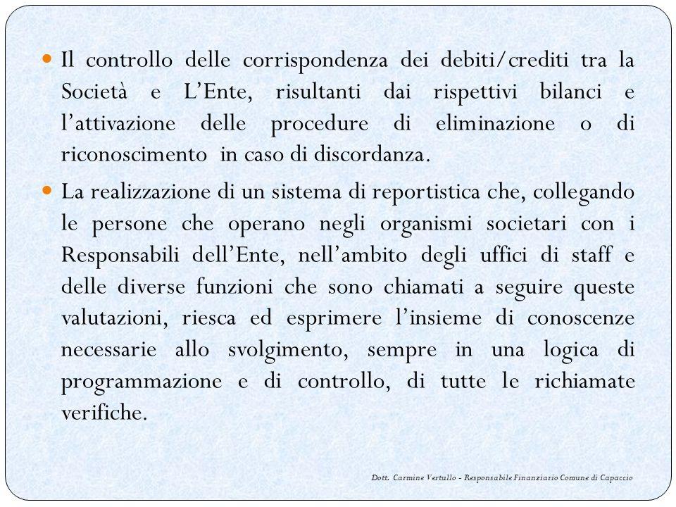 Dott. Carmine Vertullo - Responsabile Finanziario Comune di Capaccio Il controllo delle corrispondenza dei debiti/crediti tra la Società e LEnte, risu