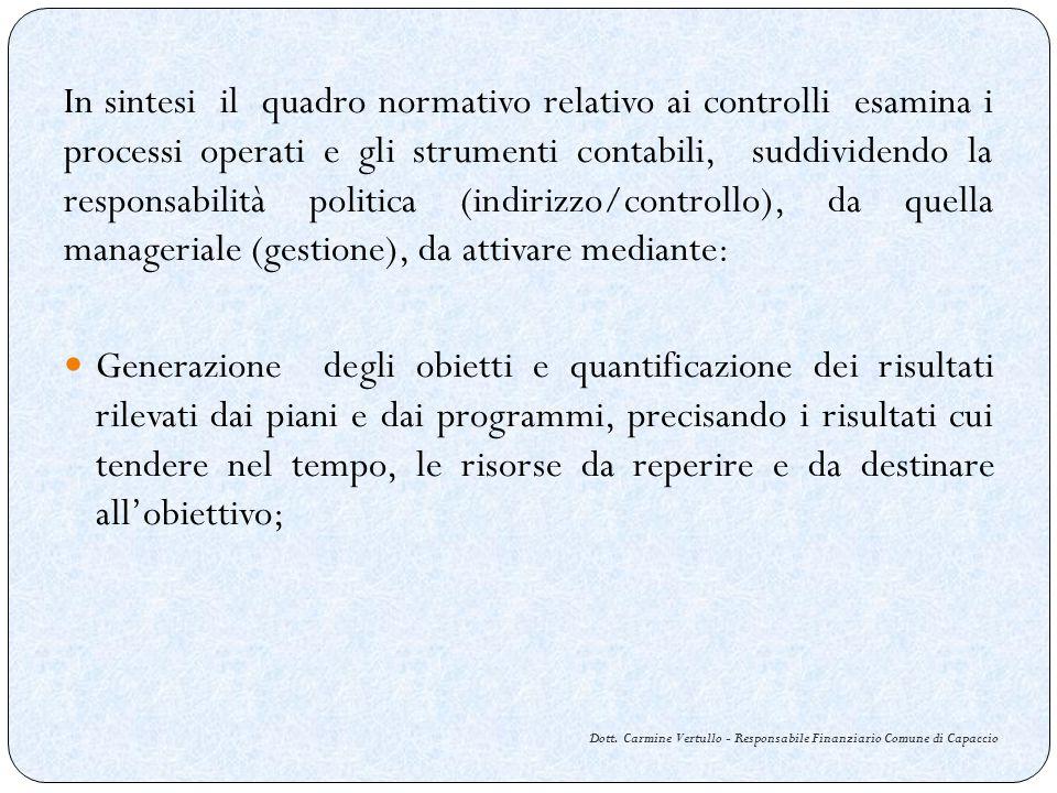 Dott. Carmine Vertullo - Responsabile Finanziario Comune di Capaccio In sintesi il quadro normativo relativo ai controlli esamina i processi operati e