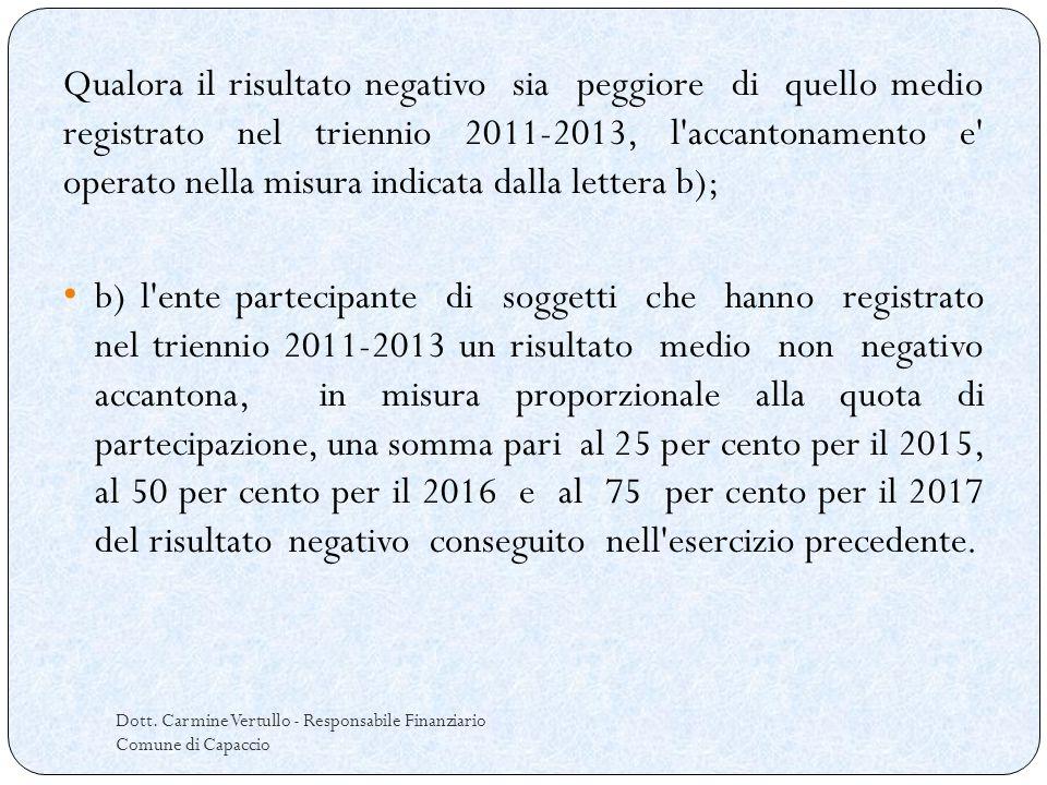 Dott. Carmine Vertullo - Responsabile Finanziario Comune di Capaccio Qualora il risultato negativo sia peggiore di quello medio registrato nel trienni