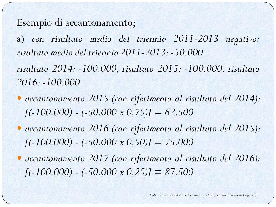 Dott. Carmine Vertullo - Responsabile Finanziario Comune di Capaccio Esempio di accantonamento; a) con risultato medio del triennio 2011-2013 negativo