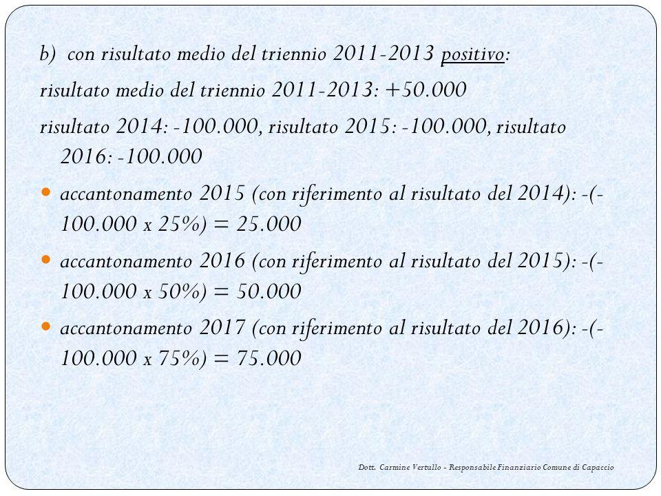 Dott. Carmine Vertullo - Responsabile Finanziario Comune di Capaccio b) con risultato medio del triennio 2011-2013 positivo: risultato medio del trien