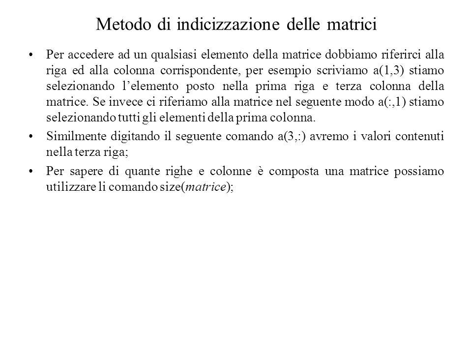 Metodo di indicizzazione delle matrici Per accedere ad un qualsiasi elemento della matrice dobbiamo riferirci alla riga ed alla colonna corrispondente