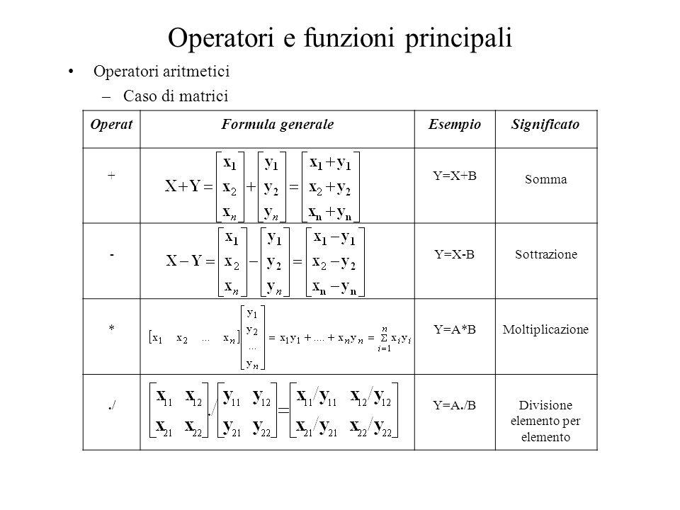 Operatori e funzioni principali Operatori aritmetici –Caso di matrici OperatFormula generaleEsempioSignificato +Y=X+B Somma -Y=X-BSottrazione *Y=A*BMo