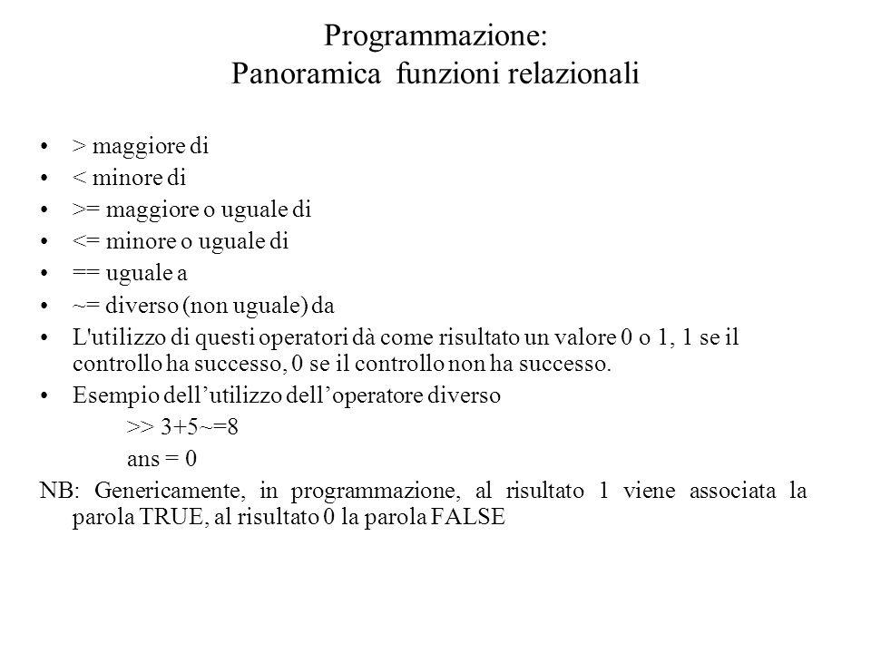 Programmazione: Panoramica funzioni relazionali > maggiore di < minore di >= maggiore o uguale di <= minore o uguale di == uguale a ~= diverso (non ug