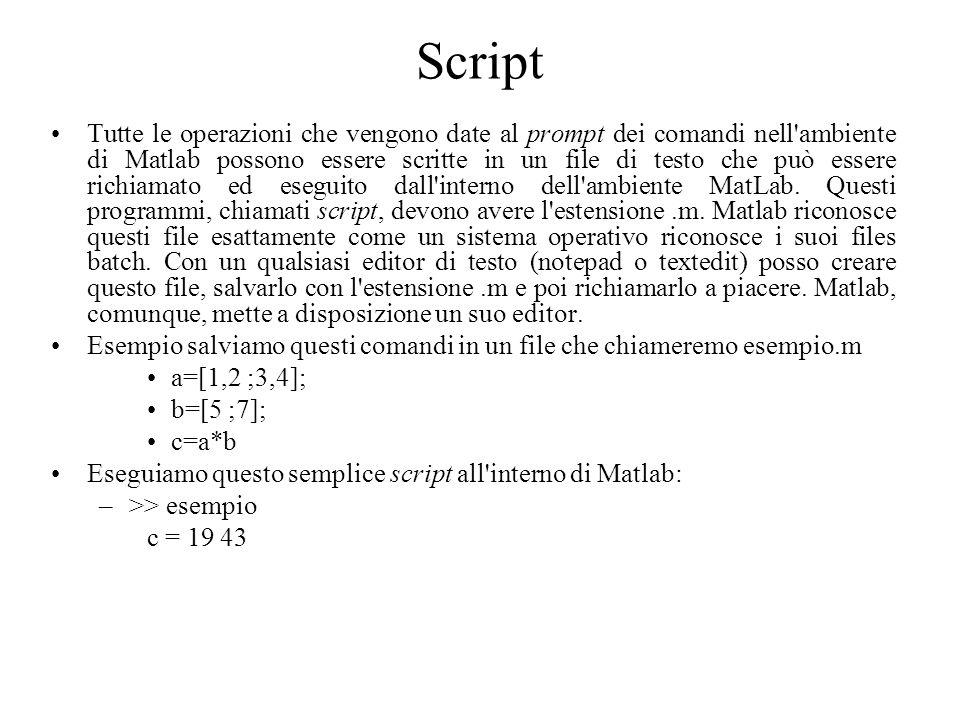Script Tutte le operazioni che vengono date al prompt dei comandi nell'ambiente di Matlab possono essere scritte in un file di testo che può essere ri