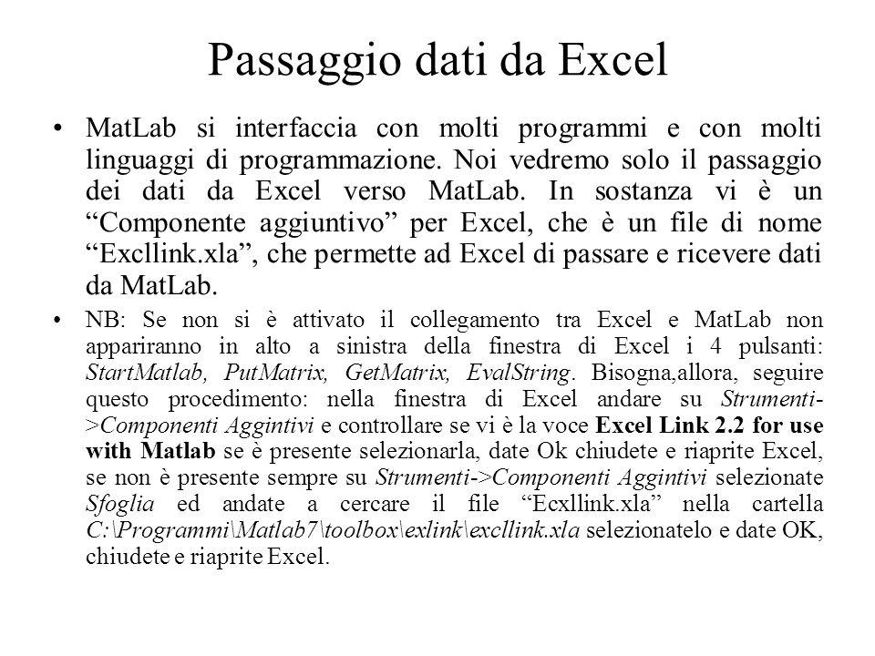 Passaggio dati da Excel MatLab si interfaccia con molti programmi e con molti linguaggi di programmazione. Noi vedremo solo il passaggio dei dati da E