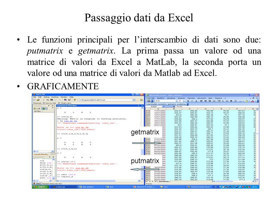 Passaggio dati da Excel Le funzioni principali per linterscambio di dati sono due: putmatrix e getmatrix. La prima passa un valore od una matrice di v