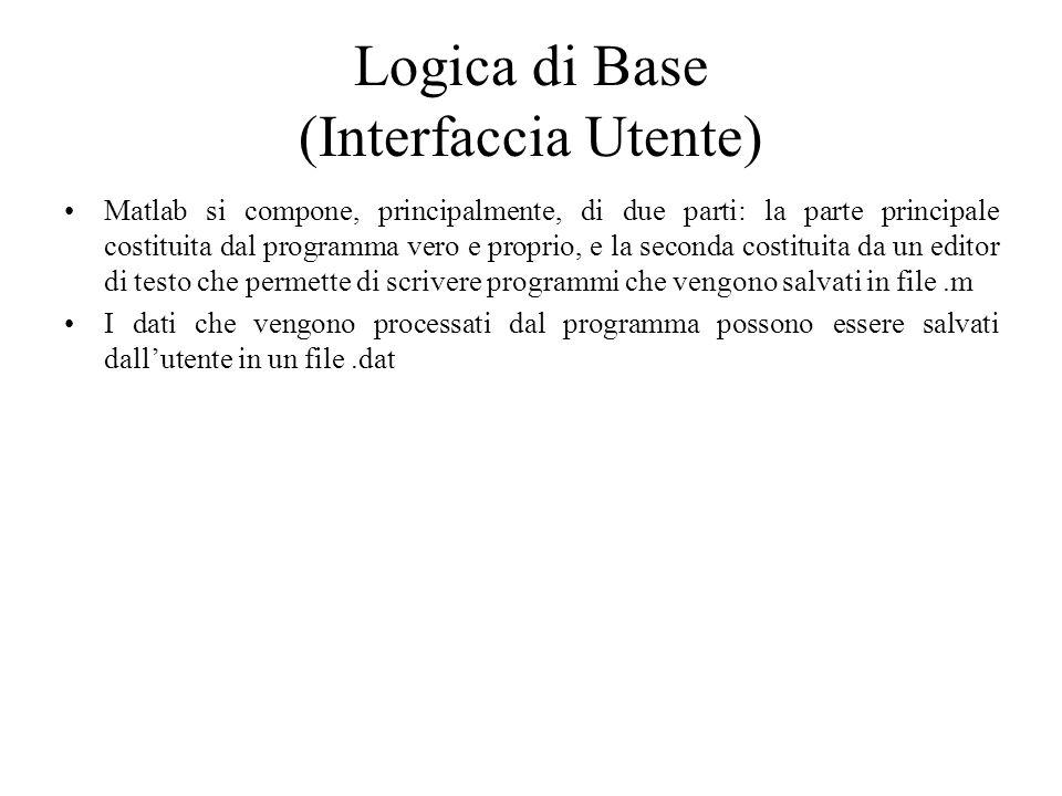 Logica di Base (Interfaccia Utente) Matlab si compone, principalmente, di due parti: la parte principale costituita dal programma vero e proprio, e la