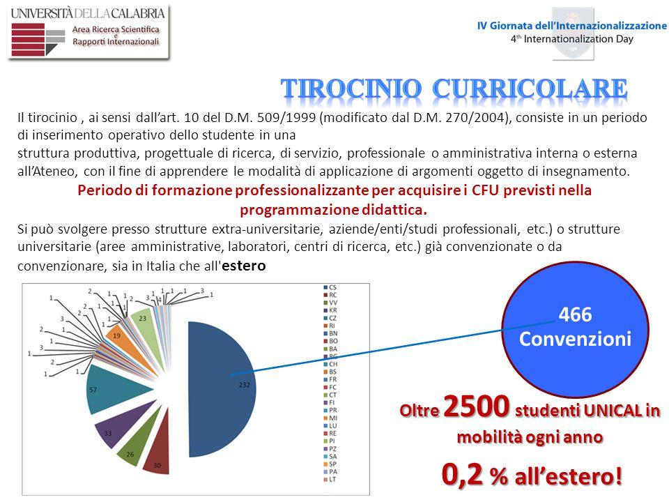 Il tirocinio, ai sensi dallart. 10 del D.M. 509/1999 (modificato dal D.M.