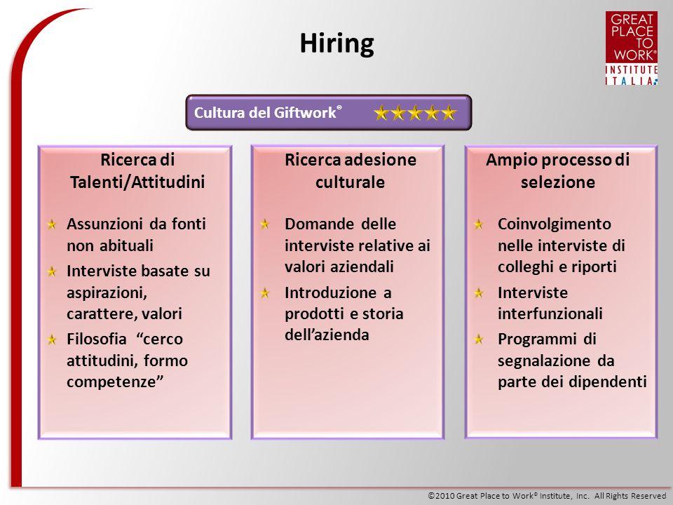 ©2010 Great Place to Work® Institute, Inc. All Rights Reserved Hiring Domande delle interviste relative ai valori aziendali Introduzione a prodotti e