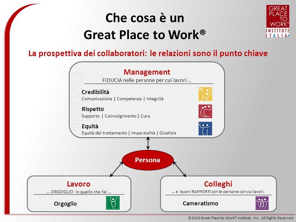 ©2010 Great Place to Work® Institute, Inc. All Rights Reserved Che cosa è un Great Place to Work® La prospettiva dei collaboratori: le relazioni sono
