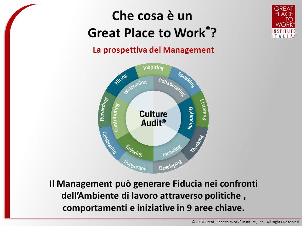 ©2010 Great Place to Work® Institute, Inc. All Rights Reserved Il Management può generare Fiducia nei confronti dellAmbiente di lavoro attraverso poli