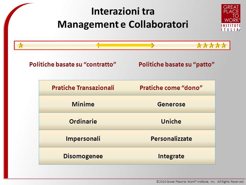 ©2010 Great Place to Work® Institute, Inc. All Rights Reserved Interazioni tra Management e Collaboratori Politiche basate su contrattoPolitiche basat