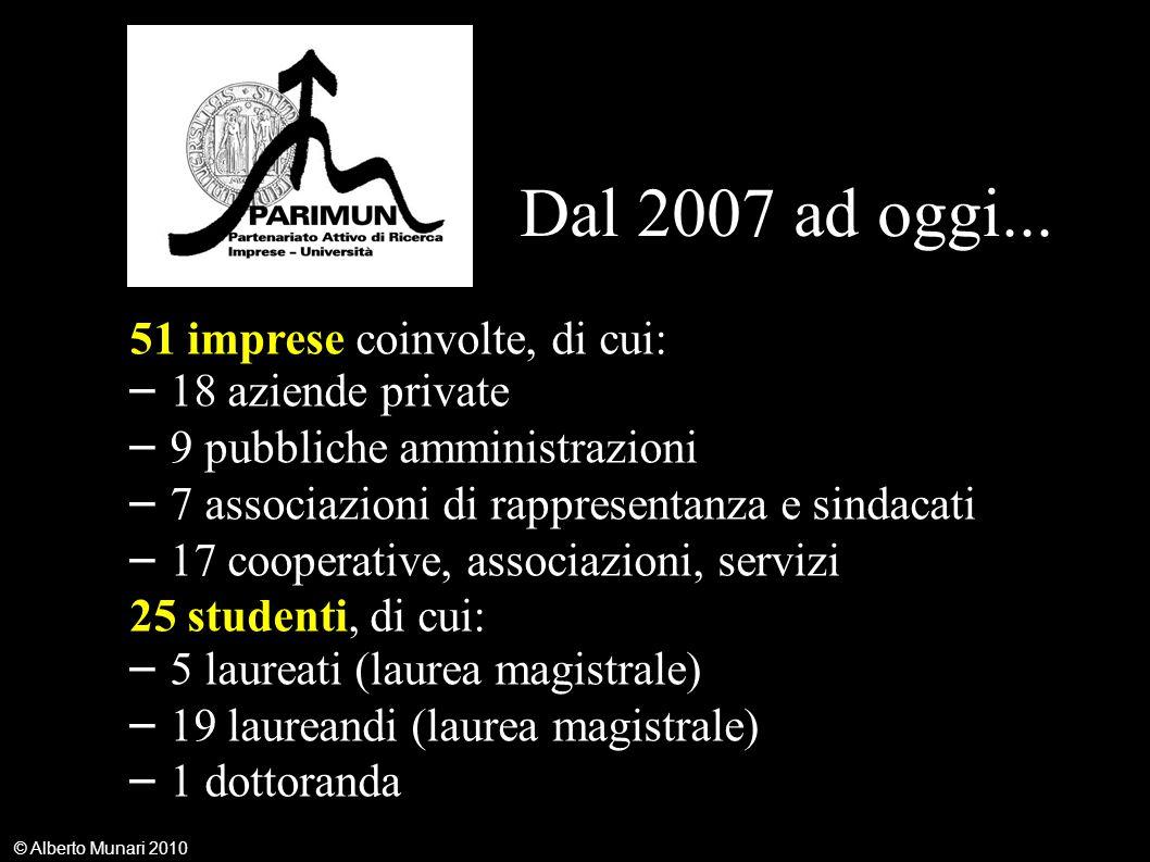 © Alberto Munari 2010 Dal 2007 ad oggi...