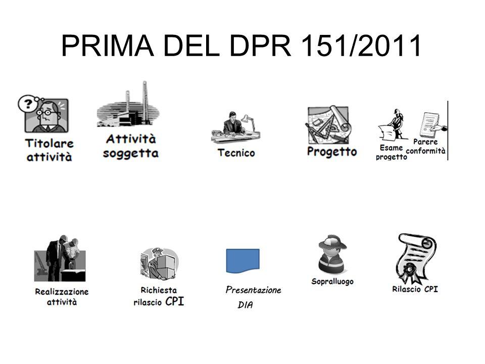 PRIMA DEL DPR 151/2011