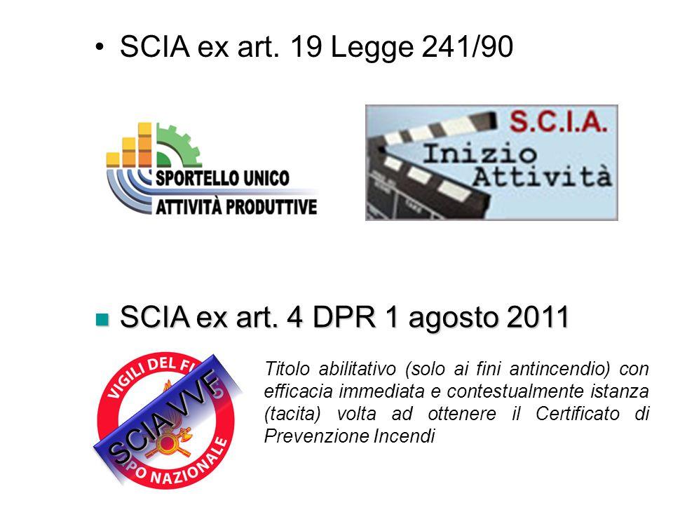 SCIA ex art. 19 Legge 241/90 SCIA ex art. 4 DPR 1 agosto 2011 SCIA ex art. 4 DPR 1 agosto 2011 SCIA VVF Titolo abilitativo (solo ai fini antincendio)