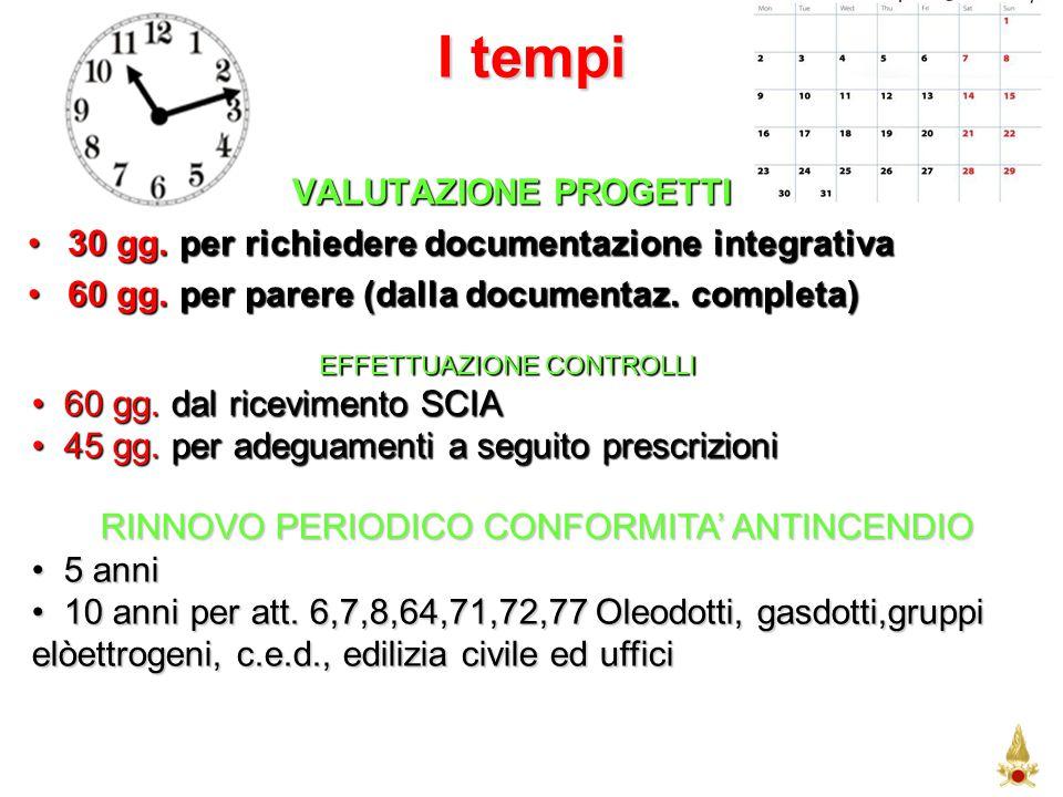I tempi VALUTAZIONE PROGETTI: 30 gg. per richiedere documentazione integrativa30 gg. per richiedere documentazione integrativa 60 gg. per parere (dall