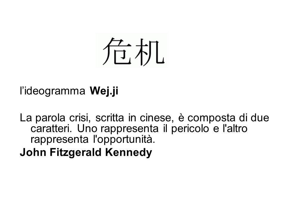 lideogramma Wej.ji La parola crisi, scritta in cinese, è composta di due caratteri. Uno rappresenta il pericolo e l'altro rappresenta l'opportunità. J
