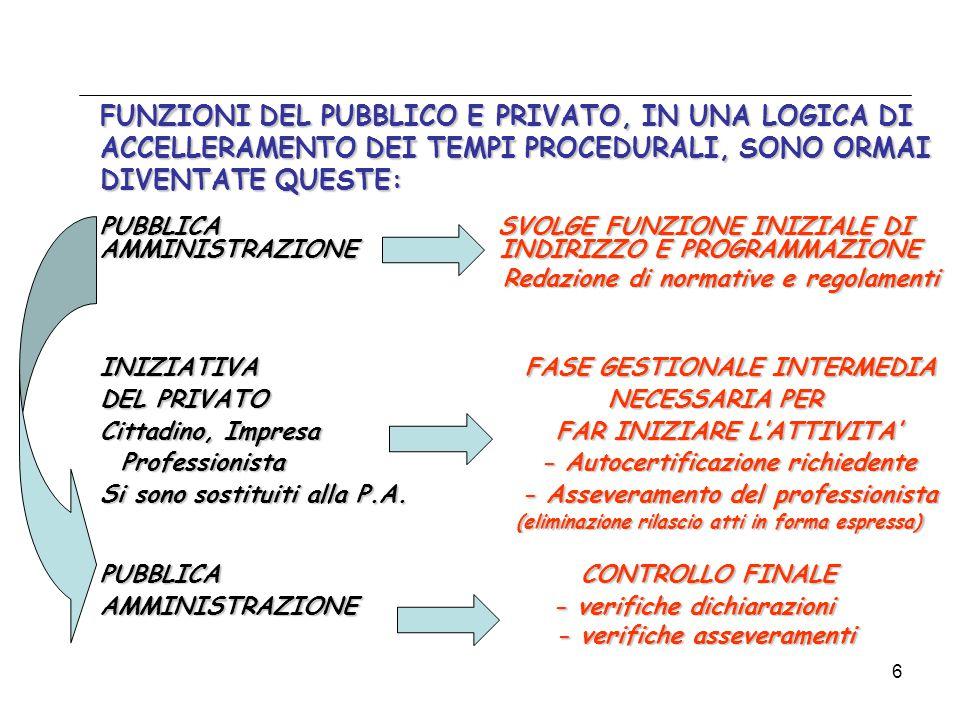 7 COME PROMUOVERE LA SEMPLIFICAZIONE E LO SNELLIMENTO BUROCRATICO LEGISLAZIONE IN MATERIA ADEGUATA Competenza pubblica amministrazione SEMPLIFICAZIONE E SNELLIMENTO BUROCRATICO INNOVAZIONE TECNOLOGICA USO DELLA TELEMATICA Competenza Pubblica amministrazione ed utenza privata (vede coinvolti tutti i soggetti)