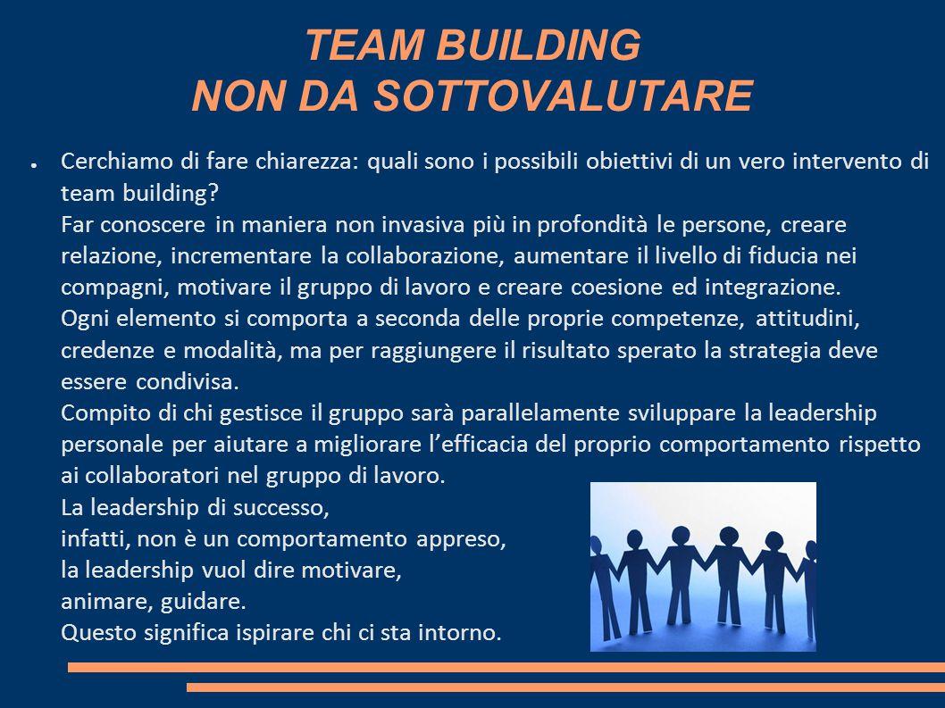 TEAM BUILDING NON DA SOTTOVALUTARE Cerchiamo di fare chiarezza: quali sono i possibili obiettivi di un vero intervento di team building? Far conoscere