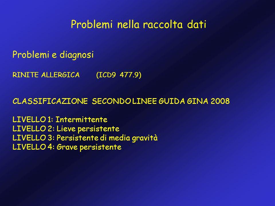 Problemi nella raccolta dati Problemi e diagnosi RINITE ALLERGICA (ICD9 477.9) CLASSIFICAZIONE SECONDO LINEE GUIDA GINA 2008 LIVELLO 1: Intermittente