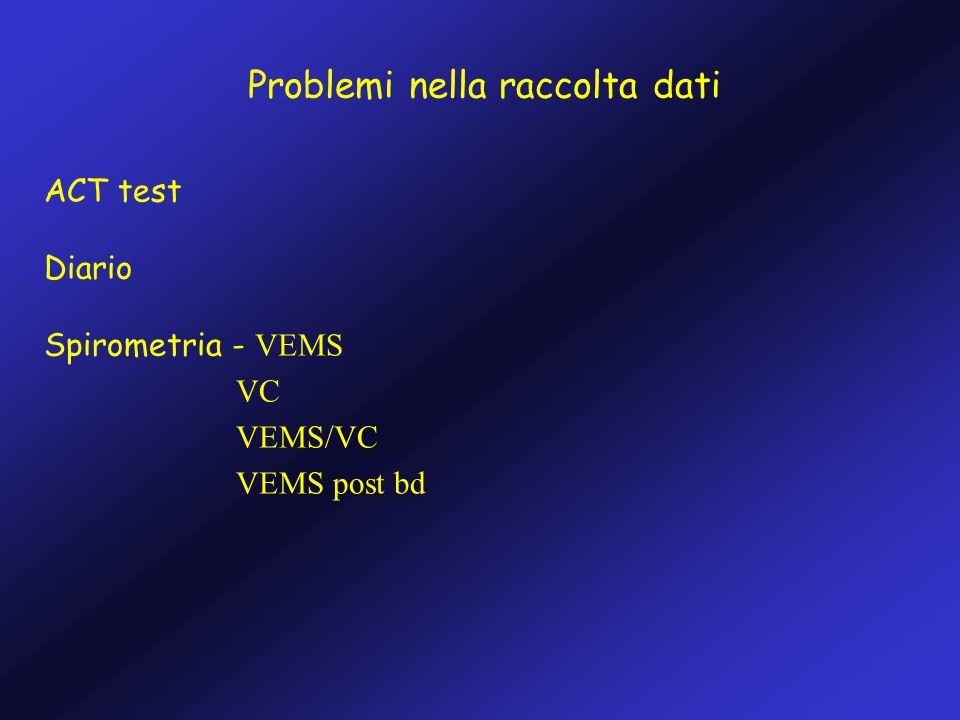 Problemi nella raccolta dati ACT test Diario Spirometria - VEMS VC VEMS/VC VEMS post bd