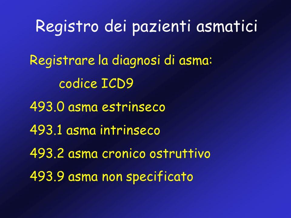 Registro dei pazienti asmatici Registrare la diagnosi di asma: codice ICD9 493.9 asma non specificato 493.90 asma senza stato asmatico 493.91 asma con stato asmatico