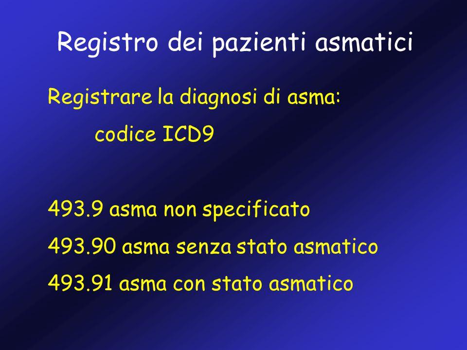 Registro dei pazienti asmatici Registrare la diagnosi di asma: codice ICD9 493.9 asma non specificato 493.90 asma senza stato asmatico 493.91 asma con