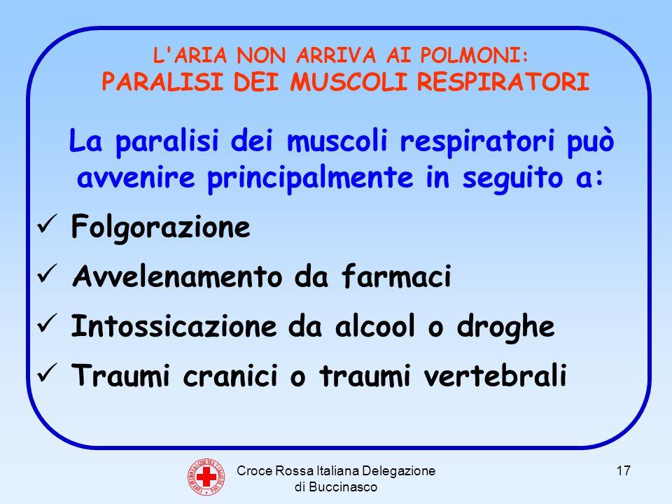 Croce Rossa Italiana Delegazione di Buccinasco 17 C O N V E N Z I O N E D I G I N E V R A 2 2 A G O S T O 1 8 6 4 L ARIA NON ARRIVA AI POLMONI: PARALISI DEI MUSCOLI RESPIRATORI La paralisi dei muscoli respiratori può avvenire principalmente in seguito a: Folgorazione Avvelenamento da farmaci Intossicazione da alcool o droghe Traumi cranici o traumi vertebrali