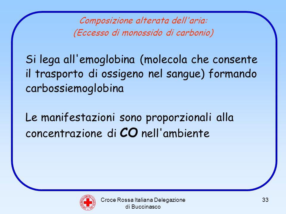 Croce Rossa Italiana Delegazione di Buccinasco 33 Composizione alterata dell aria: (Eccesso di monossido di carbonio) C O N V E N Z I O N E D I G I N E V R A 2 2 A G O S T O 1 8 6 4 Si lega all emoglobina (molecola che consente il trasporto di ossigeno nel sangue) formando carbossiemoglobina Le manifestazioni sono proporzionali alla concentrazione di CO nell ambiente