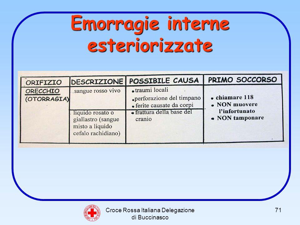 Croce Rossa Italiana Delegazione di Buccinasco 71 Emorragie interne esteriorizzate C O N V E N Z I O N E D I G I N E V R A 2 2 A G O S T O 1 8 6 4