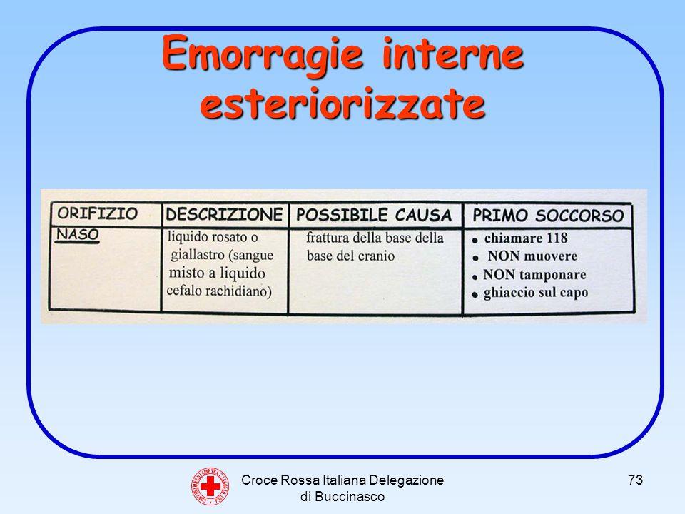 Croce Rossa Italiana Delegazione di Buccinasco 73 Emorragie interne esteriorizzate C O N V E N Z I O N E D I G I N E V R A 2 2 A G O S T O 1 8 6 4