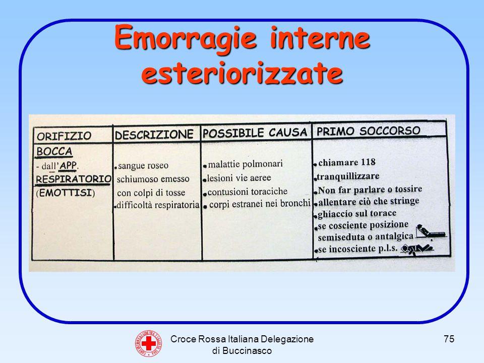 Croce Rossa Italiana Delegazione di Buccinasco 75 Emorragie interne esteriorizzate C O N V E N Z I O N E D I G I N E V R A 2 2 A G O S T O 1 8 6 4