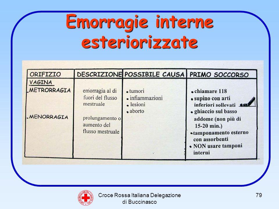 Croce Rossa Italiana Delegazione di Buccinasco 79 Emorragie interne esteriorizzate C O N V E N Z I O N E D I G I N E V R A 2 2 A G O S T O 1 8 6 4