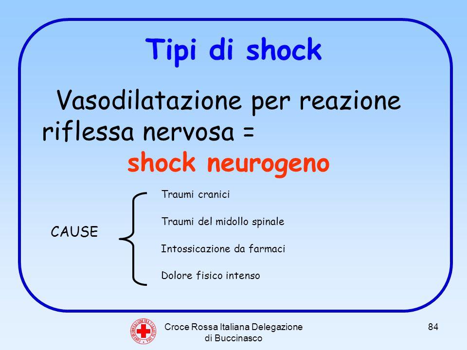 Croce Rossa Italiana Delegazione di Buccinasco 84 Tipi di shock Vasodilatazione per reazione riflessa nervosa = shock neurogeno C O N V E N Z I O N E D I G I N E V R A 2 2 A G O S T O 1 8 6 4 CAUSE Traumi cranici Traumi del midollo spinale Intossicazione da farmaci Dolore fisico intenso