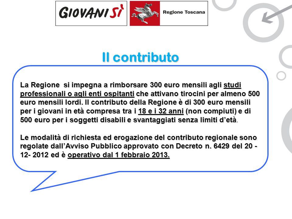 Il contributo La Regione si impegna a rimborsare 300 euro mensili agli studi professionali o agli enti ospitanti che attivano tirocini per almeno 500 euro mensili lordi.