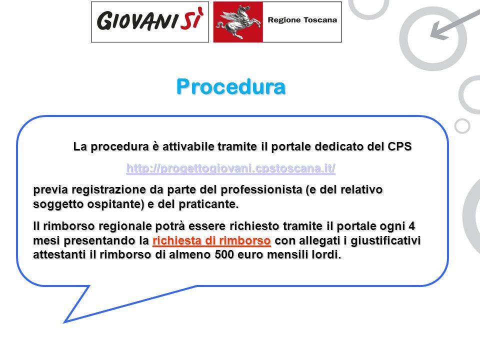 Procedura La procedura è attivabile tramite il portale dedicato del CPS http://progettogiovani.cpstoscana.it/ previa registrazione da parte del professionista (e del relativo soggetto ospitante) e del praticante.