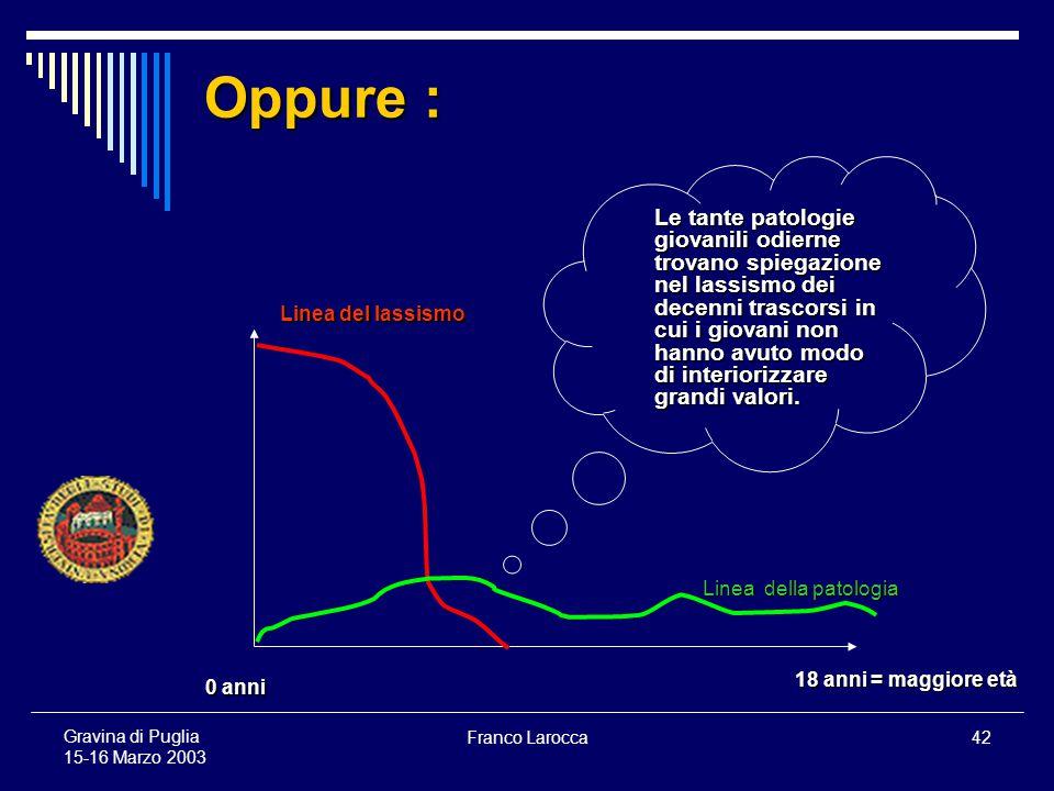 Franco Larocca42 Gravina di Puglia 15-16 Marzo 2003 Oppure : Le tante patologie giovanili odierne trovano spiegazione nel lassismo dei decenni trascorsi in cui i giovani non hanno avuto modo di interiorizzare grandi valori.