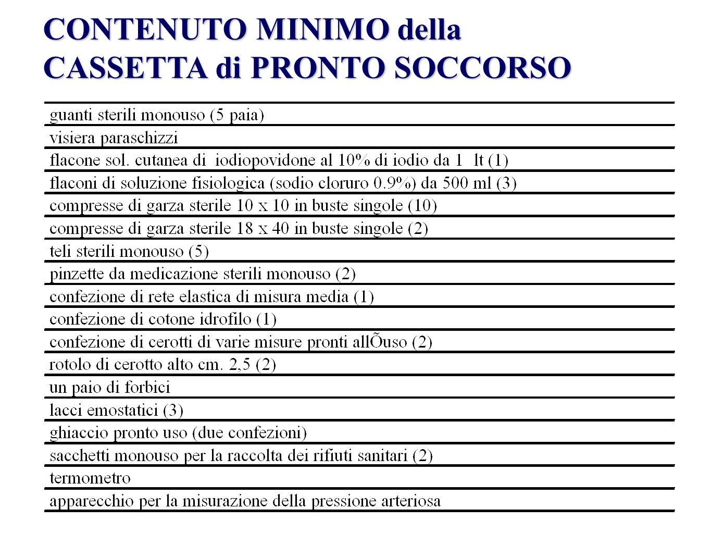 CONTENUTO MINIMO della CASSETTA di PRONTO SOCCORSO