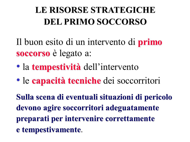 D.Lgs.626/94 Capo III: PREVENZIONE INCENDI, EVACUAZIONE DEI LAVORATORI, PRONTO SOCCORSO - ART.