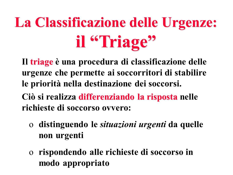 La Classificazione delle Urgenze: il Triage triage Il triage è una procedura di classificazione delle urgenze che permette ai soccorritori di stabilir