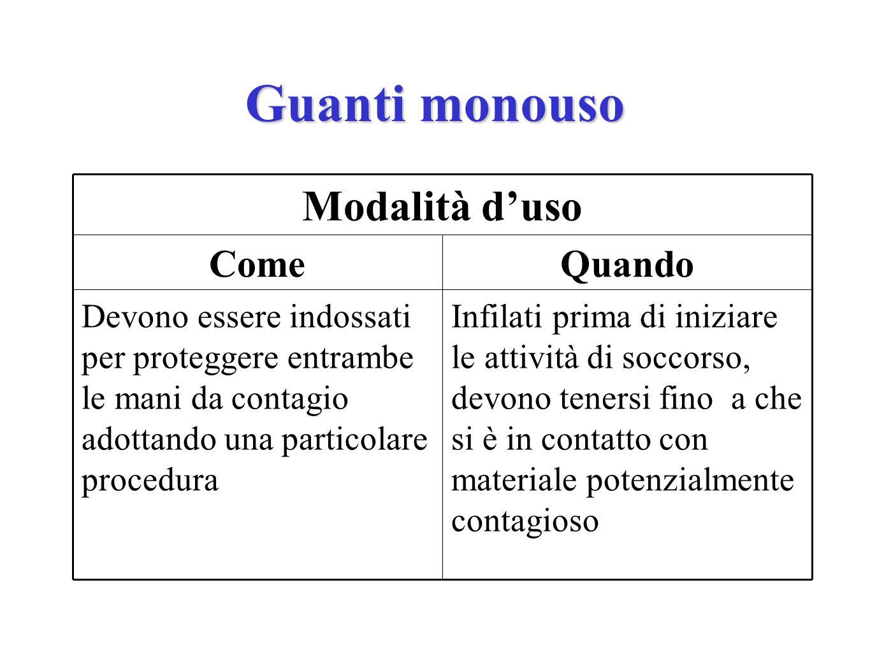 Guanti monouso Infilati prima di iniziare le attività di soccorso, devono tenersi fino a che si è in contatto con materiale potenzialmente contagioso