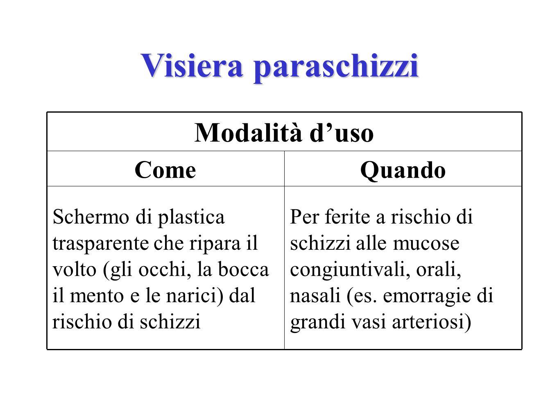 Visiera paraschizzi Per ferite a rischio di schizzi alle mucose congiuntivali, orali, nasali (es. emorragie di grandi vasi arteriosi) Schermo di plast