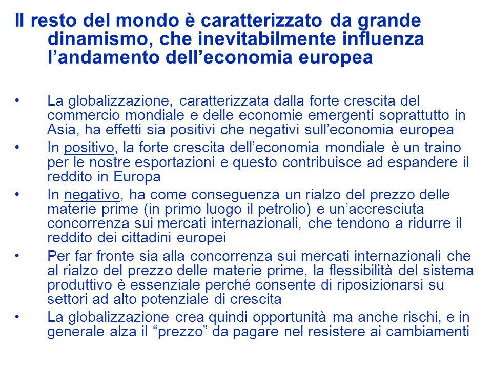 Il resto del mondo è caratterizzato da grande dinamismo, che inevitabilmente influenza landamento delleconomia europea La globalizzazione, caratterizz