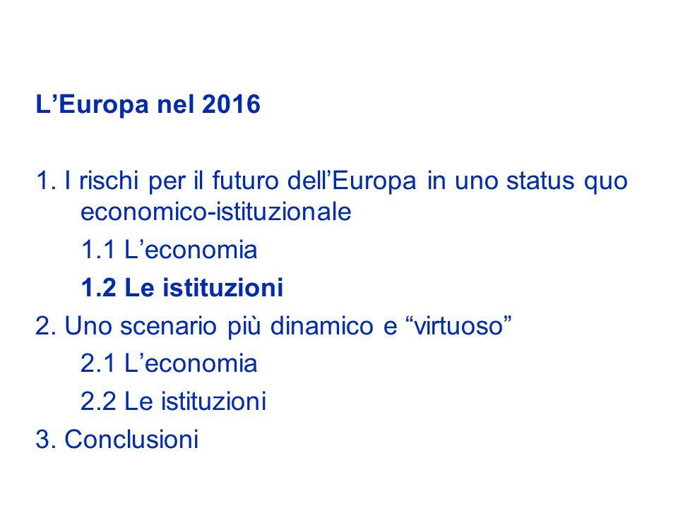 LEuropa nel 2016 1.