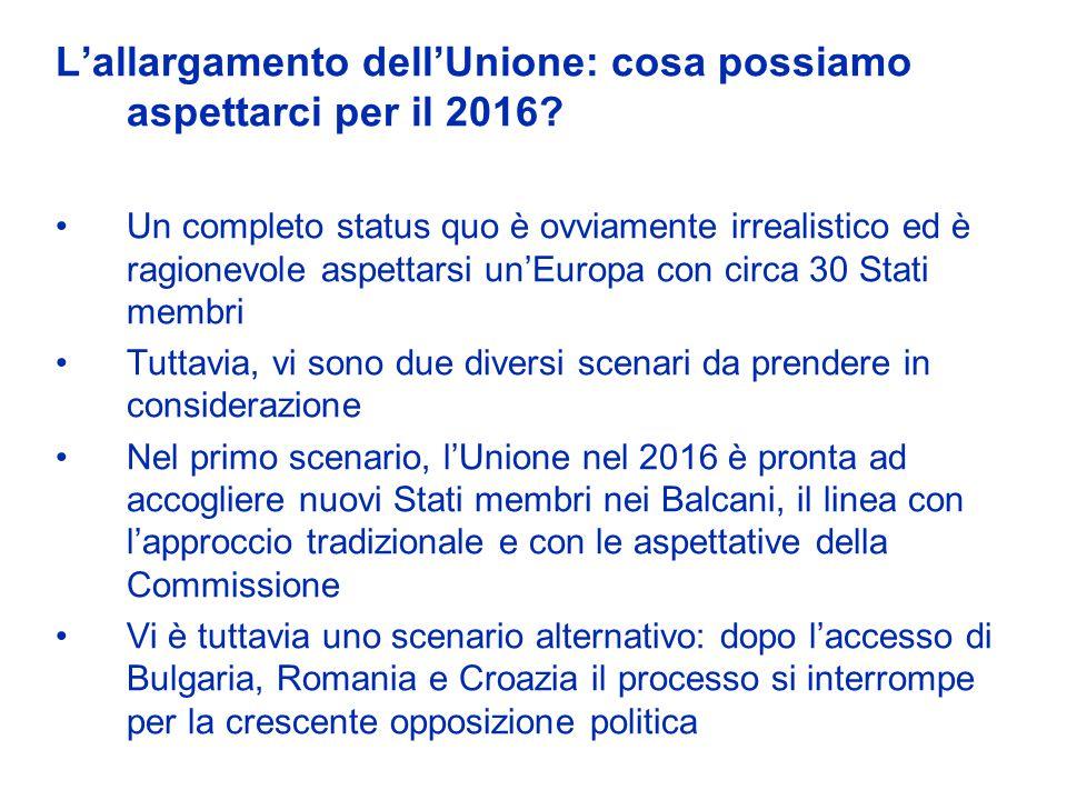 Lallargamento dellUnione: cosa possiamo aspettarci per il 2016? Un completo status quo è ovviamente irrealistico ed è ragionevole aspettarsi unEuropa